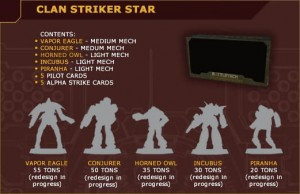 BattleTech: Clan Striker Star