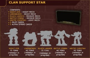 BattleTech: Clan Support Star